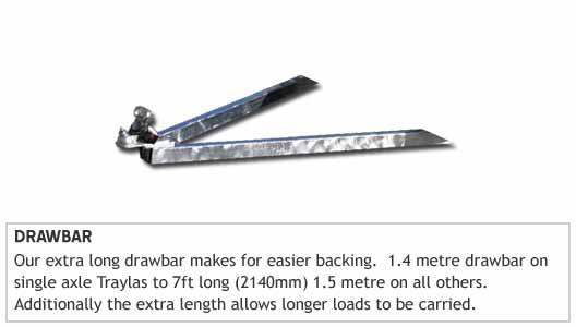 drawbar